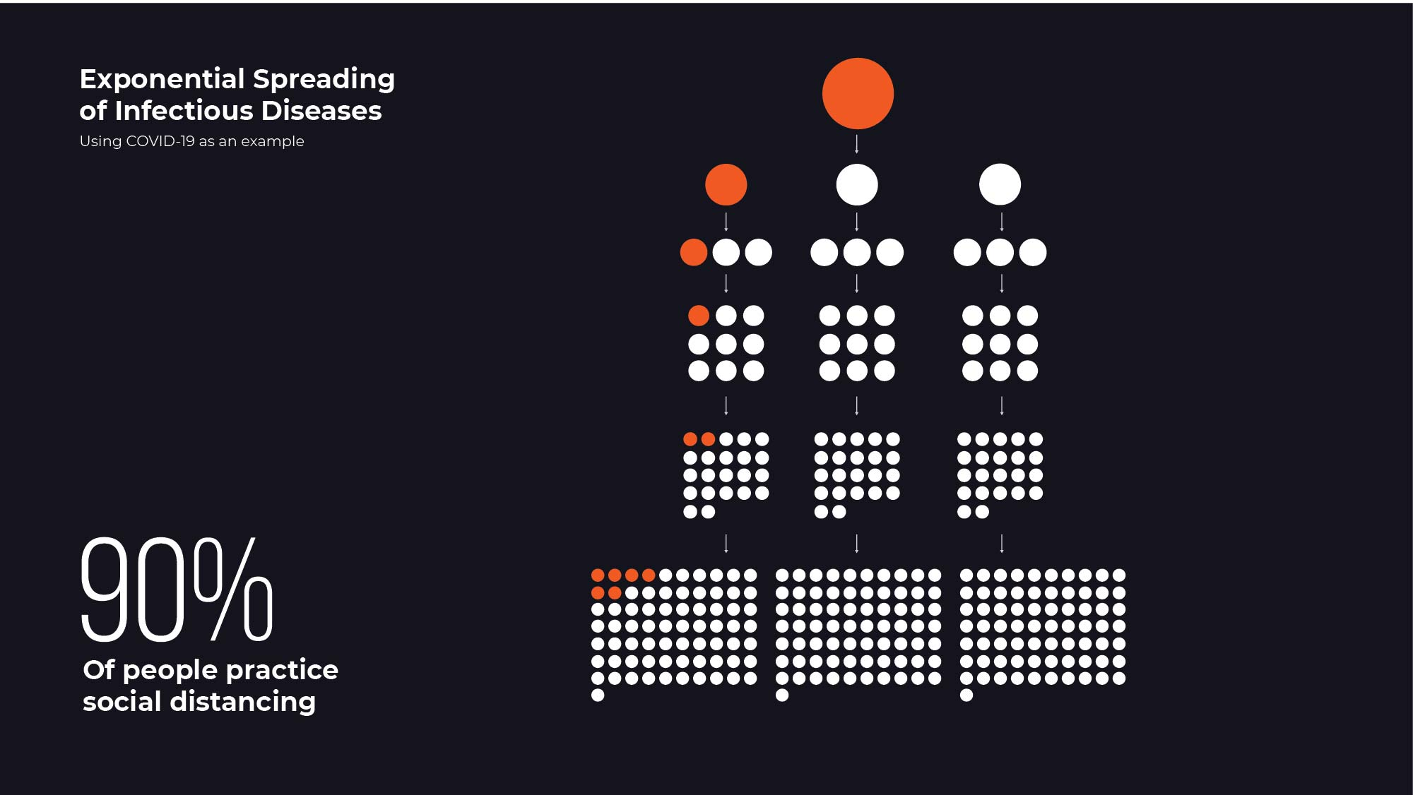 Coronavirus Graphics_exponential spread-09