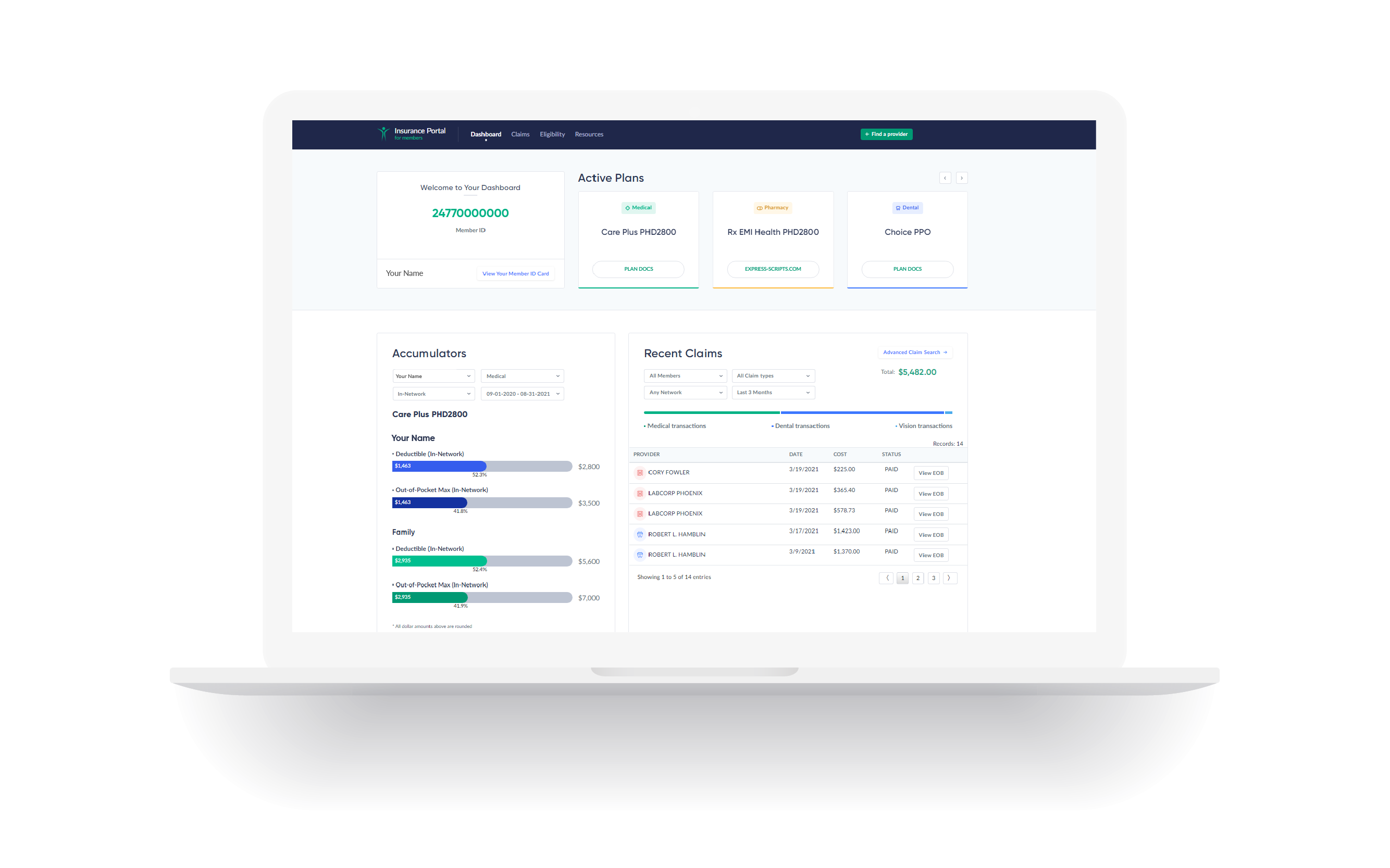 New website-dashboard overview
